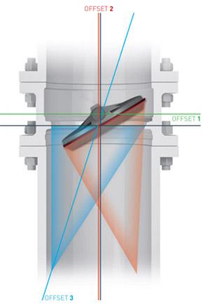 triple offset torque seated diagram